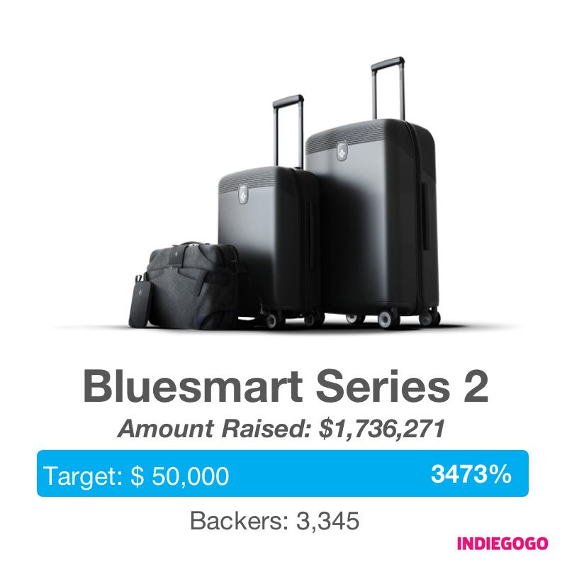 Bluesmart Series 2 Smart Luggage